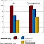 emissionsvergleich-medium